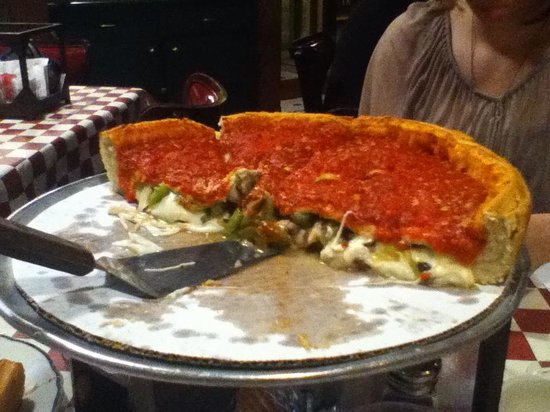THE 10 BEST Pizza Places in Columbus - TripAdvisor