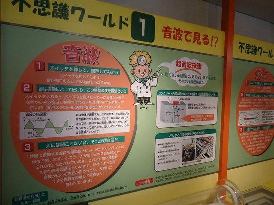 Osaka Science and Technology Museum: 解説パネル