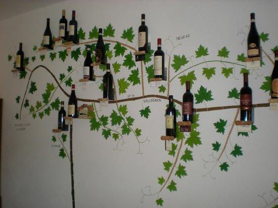 B&B La Bella Vigna: Reception with map of wineries