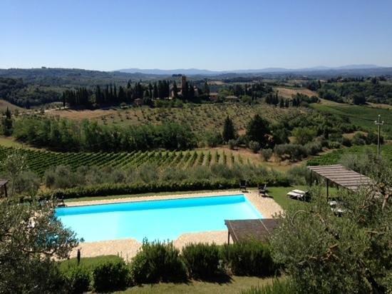 Villa il Pozzo: vue splendide de la piscine