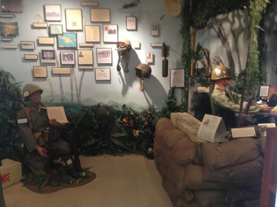 Fort Tuthill Military Museum: WWII in the Pacific @ Ft. Tuthill Military Museum.