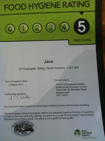 Java: Hygiene rating 5