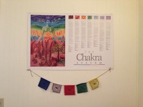 Stillwater Spa & Wellness: chakra chart