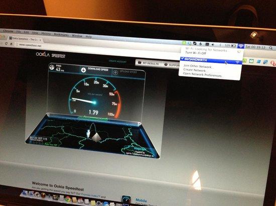 Hotel Sandwirth: WiFi Speedtest