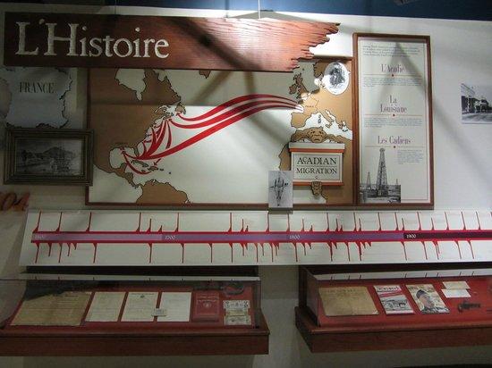 Prairie Acadian Cultural Center: Panneau d'explication