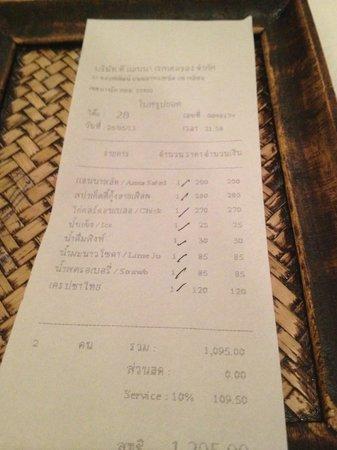 Anna & Son Cuisine: Total expense