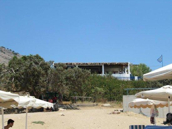 Andreas Studios: Il Flyer's visto dalla spiaggia