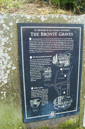 Haworth Parish Church: Graveyard guide ..