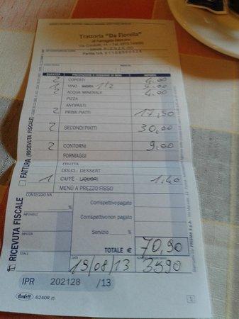 Pienza, Italy: Il conto