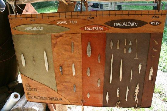Parc de la Prehistoire