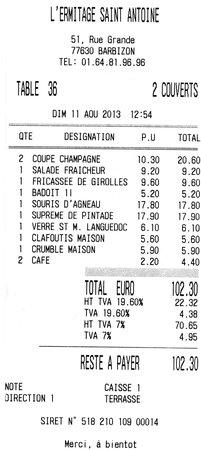 L'Ermitage Saint Antoine : une idée du prix pour un repas à 2