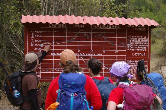 Inti Sun Trek: Day 1 - Our guide showing us what we will be doing for the next few days