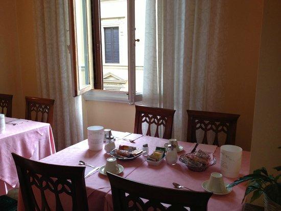 Hotel Beatrice: Завтрак
