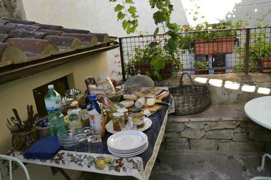 Locanda Pane e Vino: Panoramica con ciò che offre la colazione