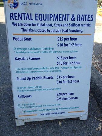 Los Gatos Creek Trail: Boat hire rates, Lake Vasona reservoir