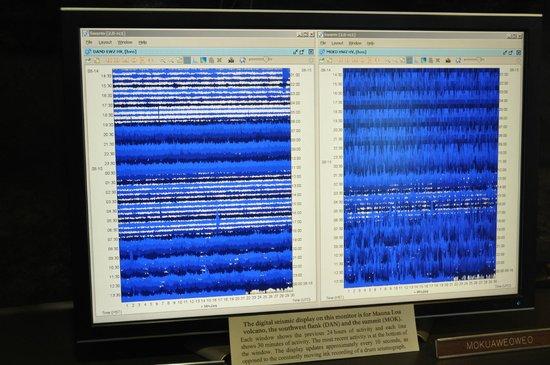 Thomas A. Jaggar Museum : 地震計