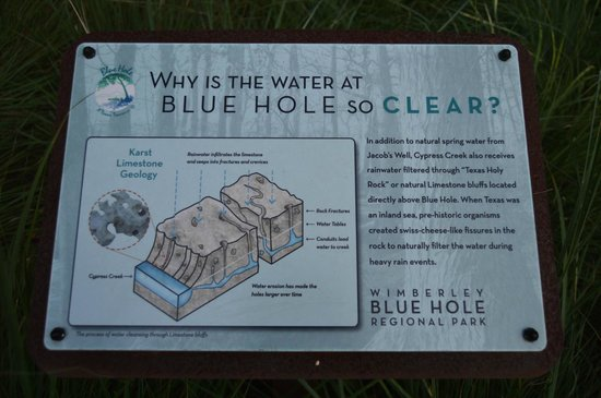 Blue Hole Regional Park: Blue hole explanation ...