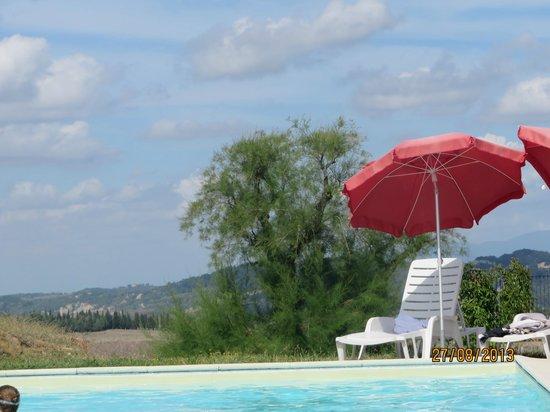 Castellare di Tonda Resort & Spa: Scene from the Pool
