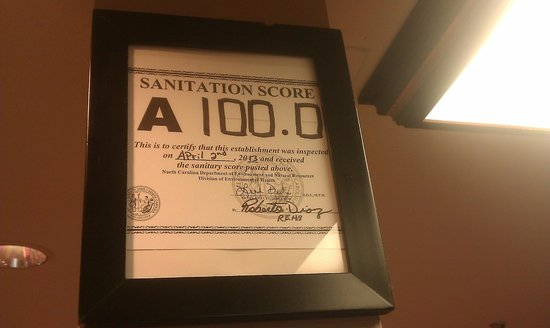 Baymont Inn & Suites : Sanitation Score