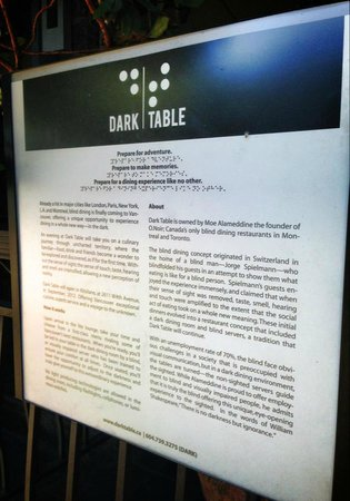 Story Behind Dark Table