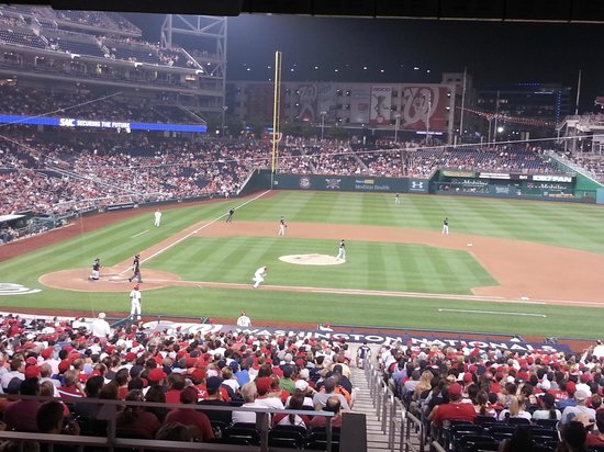 Nationals Park : View of field of play