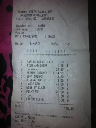 Akamas Health Farm & Spa Cyprus: The bill - Not exactly cheap for the service received