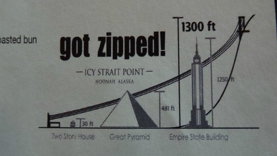 Icy Strait Point: Details of the Zip Line