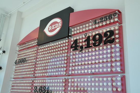 Cincinnati Reds Hall of Fame & Museum: Pete Rose hit display