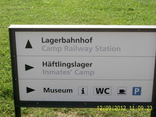 Gedenkstätte Mittelbau Dora: Signpost to areas of camp