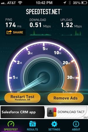 BEST WESTERN Inn & Suites: wifi speed. is ssllooowww