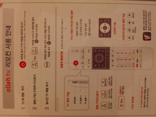 Grammos Hotel : instruction for remote control