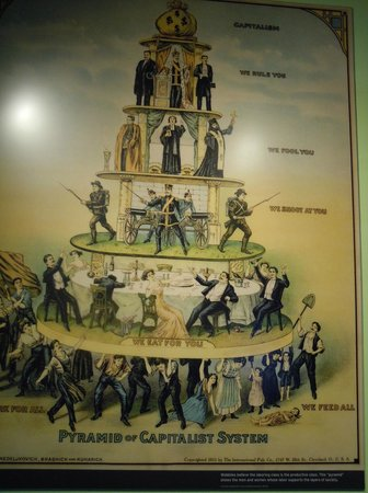 Museum of History & Industry: How times have changed