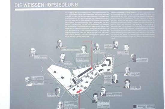 Weißenhofsiedlung: Übersichtstafel