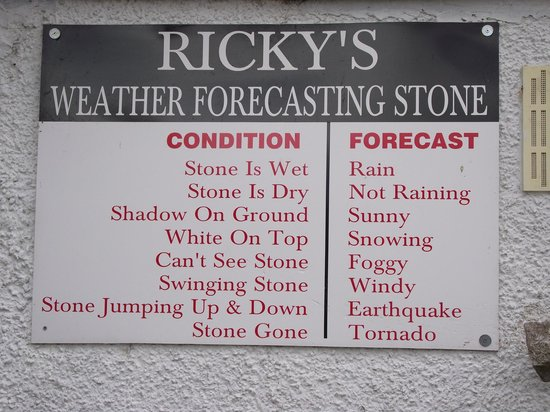 Wee Blether Tea Room: Funny  weather forecast board
