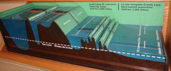 Sault Ste. Marie Canal National Historic Site: display in visitor center