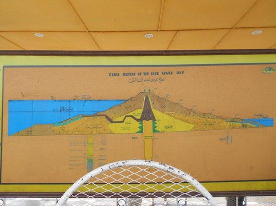 High Dam : placa informativa