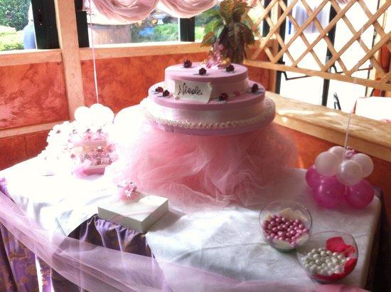 Rio Grande : Battesimo Nicole