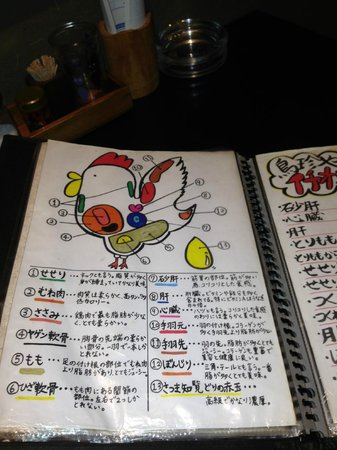 Chochinya : Illustrazioni del menù