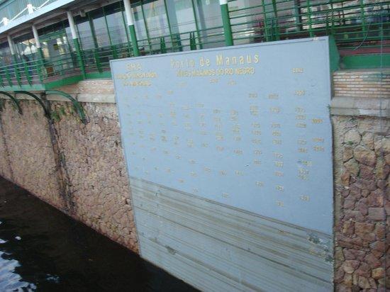 Floating Dock : Tábua de Maré