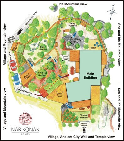 Plan of Assos Nar Konak
