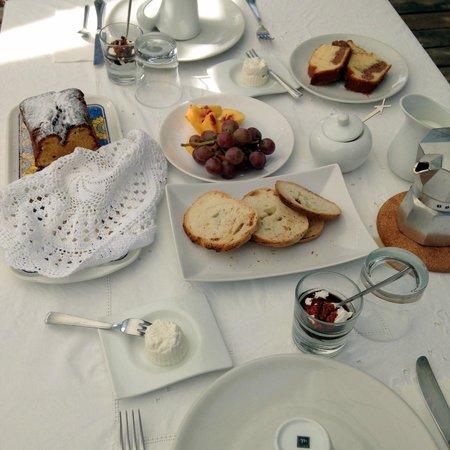 Fuoridalmondo: Breakfast by Antonella