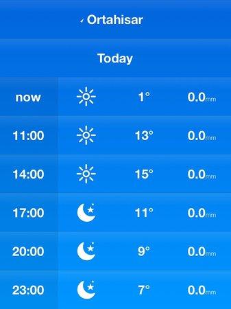 Dilek Kaya Hotel: Temperature in the morning