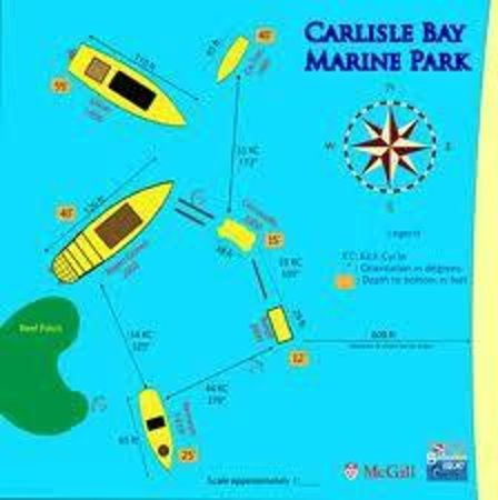Map of shipwreck diving site Picture of Carlisle Bay Bridgetown