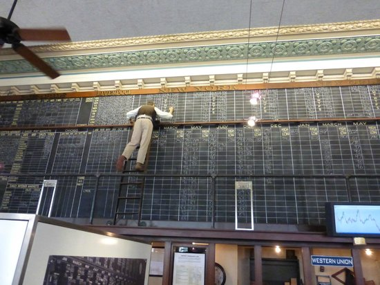 The Cotton Museum at the Memphis Cotton Exchange: Trading Board