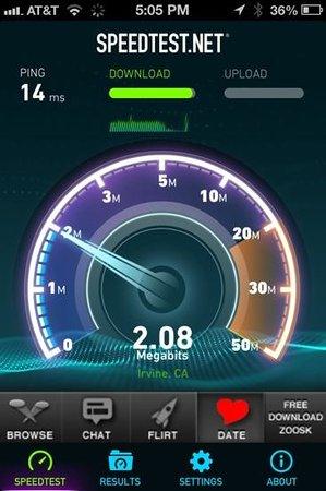 Comfort Inn Pomona: wifi speed 2 megabits p sec