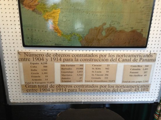 Afro-Antillian Museum (Museo Afro Antillano de Panama ) : Who were they?