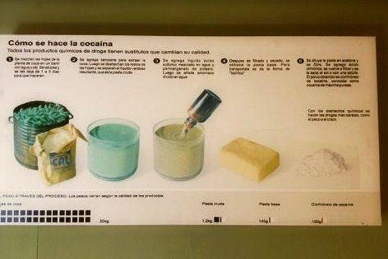 Como se hace la cocaina picture of museo de la coca for Ceramica artesanal como se hace