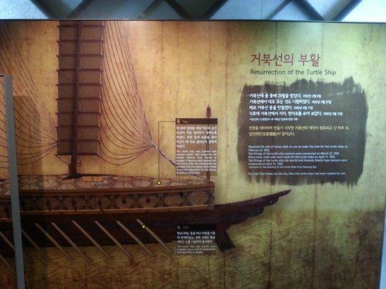 Statue of Admiral Yi Sun-Sin : Inside Sejong Centre