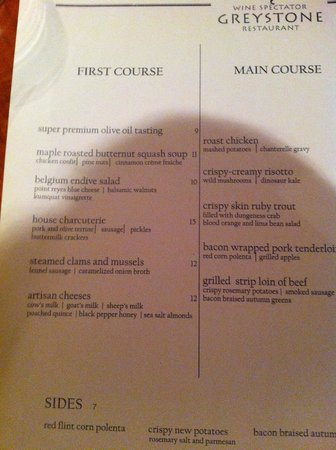 The Culinary Institute of America: One page of menu.