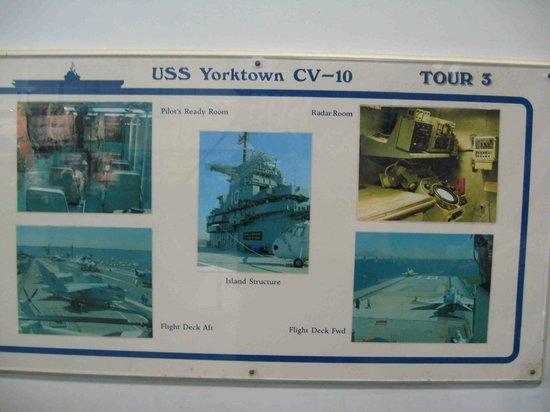 Patriots Point Naval & Maritime Museum: Overview, Yorktown
